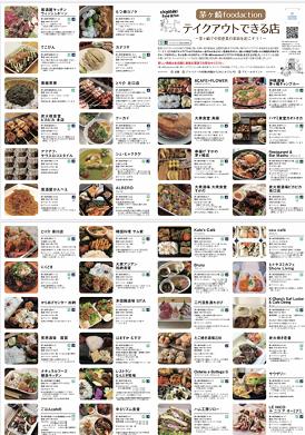 茅ケ崎foodaction